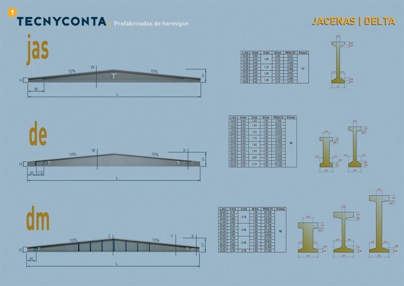 Vigas delta de hormig n prefabricado tecnyconta for Empresas de pavimentos de hormigon